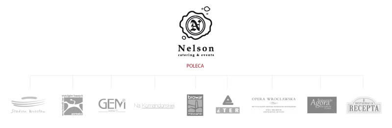 grupa_nelson